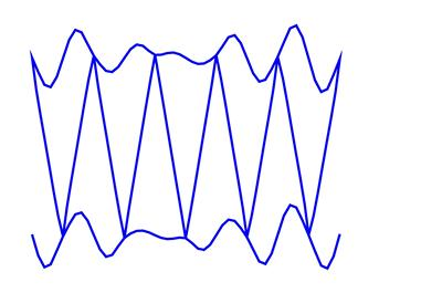 Higher-order wave at 4 kHz.