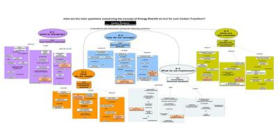 The cognitive map