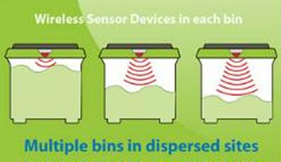 Wireless sensor devices