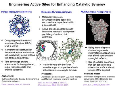 Engineering Active Sites for Enhacing Catalytic Synergy poster