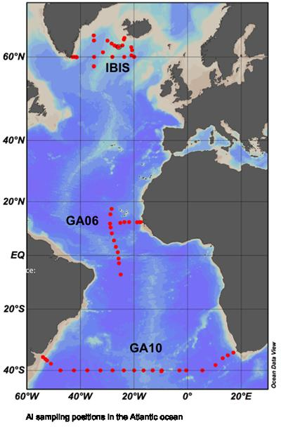 Aluminium sampling positions in the Atlantic ocean