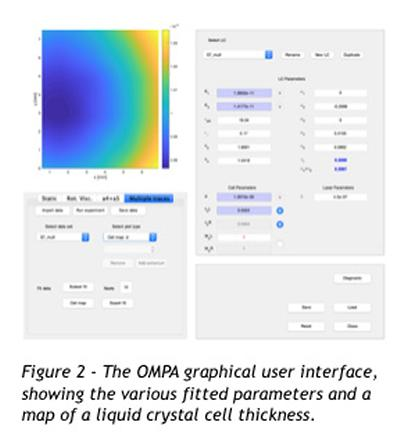 OMPA graphical user interface