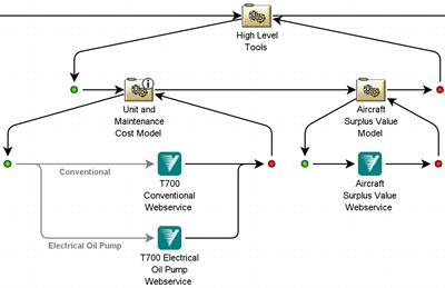 Web-services Capable Isight Workflow