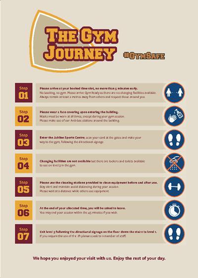 Gym Journey