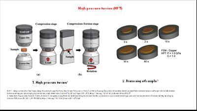 High Pressure Torsion (HPT)