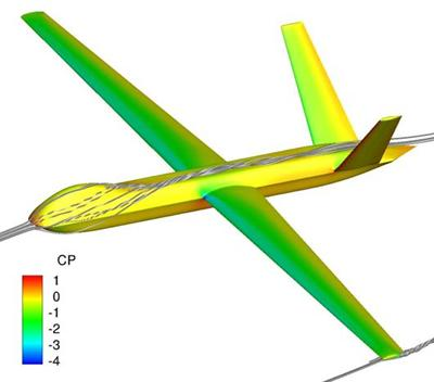 Surface pressure coefficient distribution around a UAV configuration at high subsonic  speed