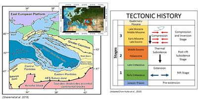 Structural map (left) and summary of the main tectonic events (right) in the EBSB