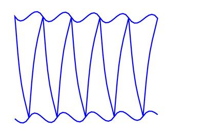 Axial Wave at 1 kHz.