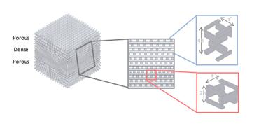 Porous materials and scaffold