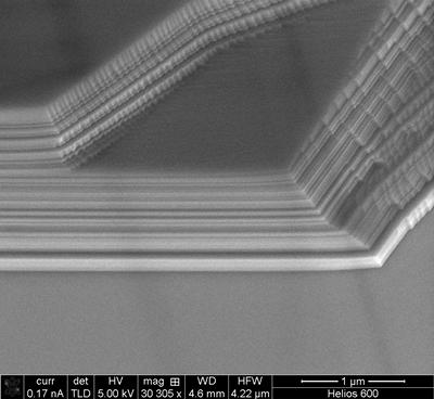 Tin sulphide film deposited by CVD