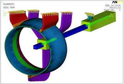 FEA analysis of propeller system