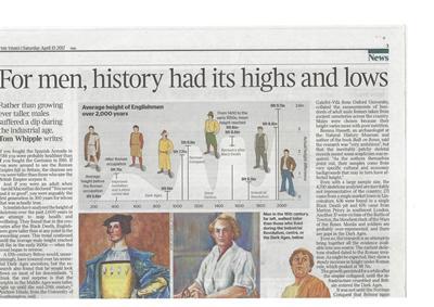 The Times 15 April 2017