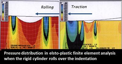 in elsto-plastic finite element analysis when the rigid cylinder rolls over the indentation