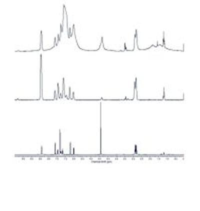 HR-MAS NMR spectroscopy:1D and 2D proton NMR, direct observation of carbon NMR, inverse 2D experiments such as HMQC and HMBC on gel-phase resin and biological samples.