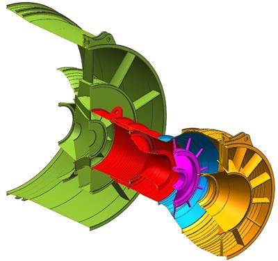 A parametric engine model