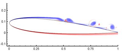 Aerofoil spanwise vorticity showing vortex shedding behind a 2D separation bubble