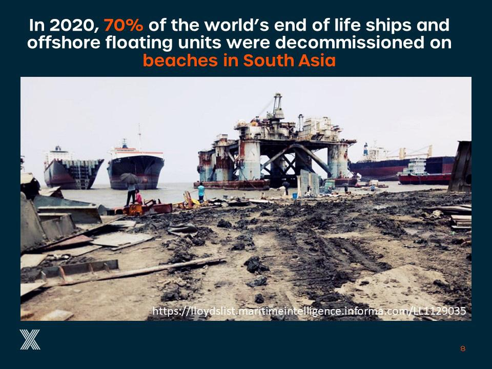End of life ships and offshore floating units decommissioned on beaches
