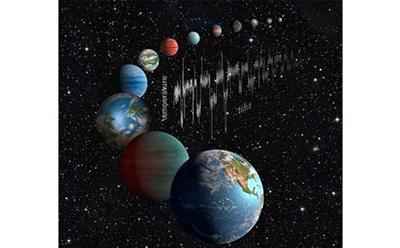 Row of planets