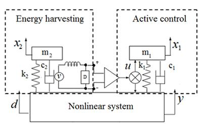 Energy efficient active vibration