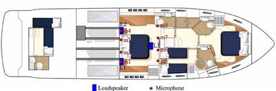 The positions of the microphones and loudspeakers used to control the standby generator noise in the master cabin.