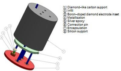 Boron-doped diamond electrode array for corrosion sensing