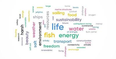 What do the oceans mean to you?