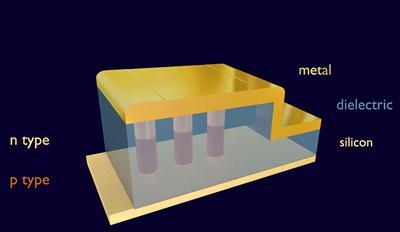 Extreme Nanostructures