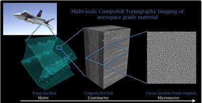 Multi-scale computed tomography of aerospace-grade material