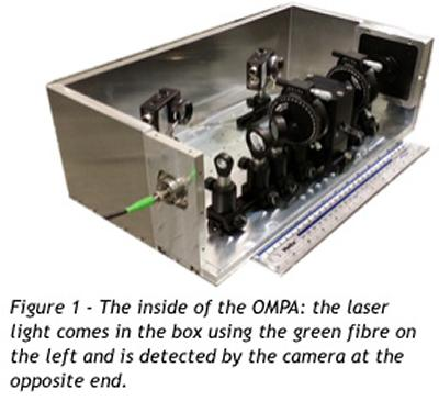 Inside of the OMPA