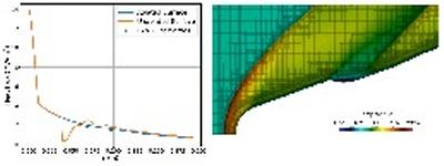 Demonstration of heat flux results when using a strand/Cartesian AMR mesh around an ablated body.