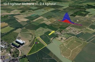 Tracer gas dispersion method for measuring whole site methane emissions from landfill