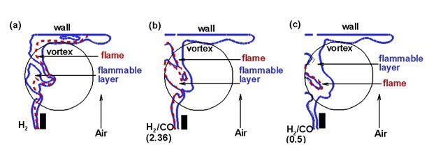 Hydrogen-rich syngas impinging jet flames