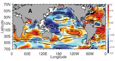 Observed 50yr trend in surface salinity (colour) and mean surface salinity (contours). From Durack et al 2012