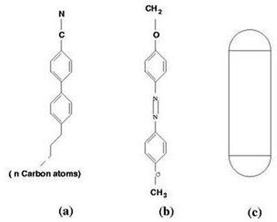Liquid crystalline molecules