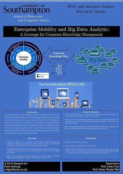 Enterprise Mobility and Big Data Analytic