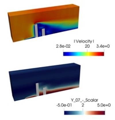3d Cylinder Dispersion Case, Velocity (Top), Dispersion (Bottom