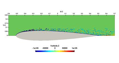 Figure 3: LBM-LES aeroacoustics simulation of a NACA0012 airfoil at Re=500,000, M=0.22 and 10° angle of attack. Instantaneous z-vorticity field.