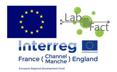 LabFact logos