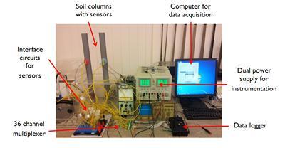 Laboratory Experimental Setup for Soil monitoring