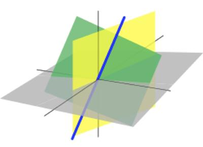 Data geometry