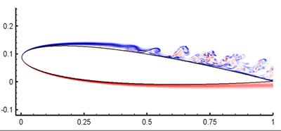 Transition to turbulence in a 3D separation bubble