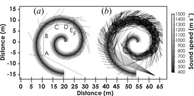 Ray paths in a spiral bubble net