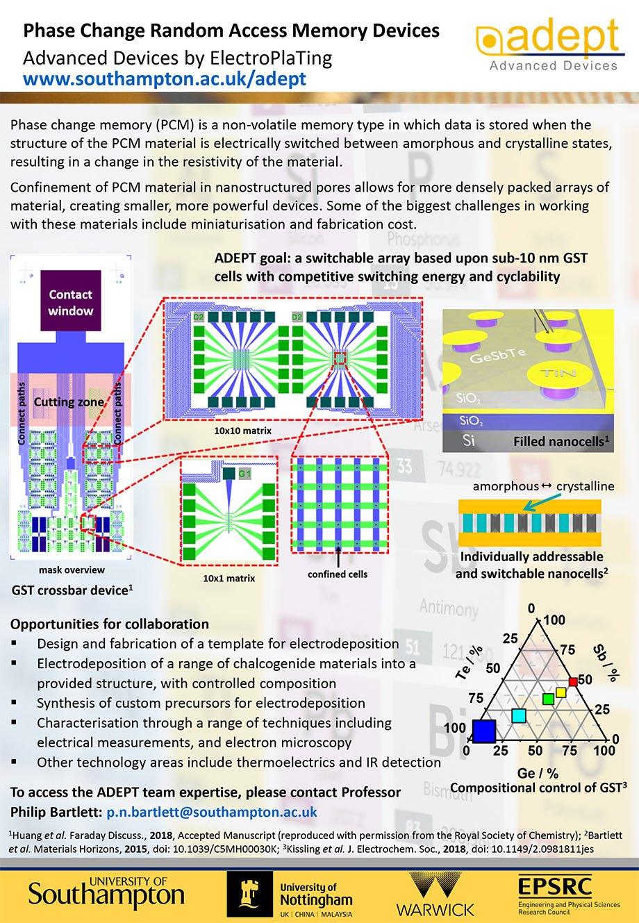 PCM infographic
