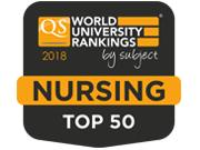 QS World Rankings by Subject 2018