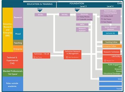 Medicine roadmap