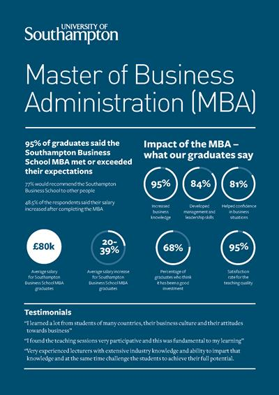 MBA Degree Southampton Business School University Of