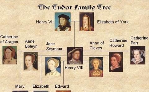 'The Tudors and Stuarts' day