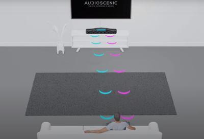 Audioscenic visual