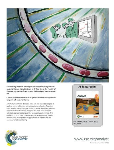 Front cover of Analyst journal
