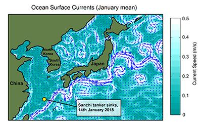 Ocean circulation figure